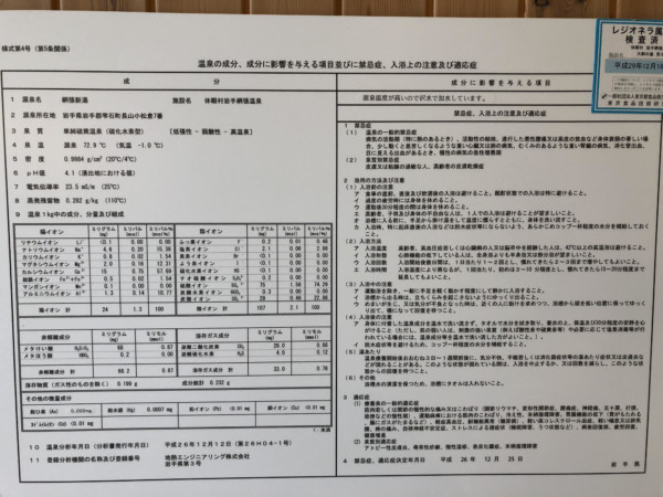 網張温泉休暇村日帰り入浴ブログ記事口コミ